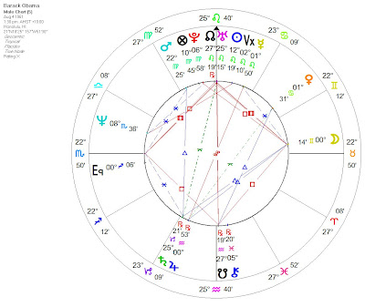 Astrology Psychic Spiritual Laws Dreams Astrocartography