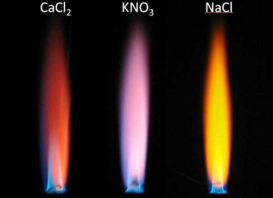 sodium flame color