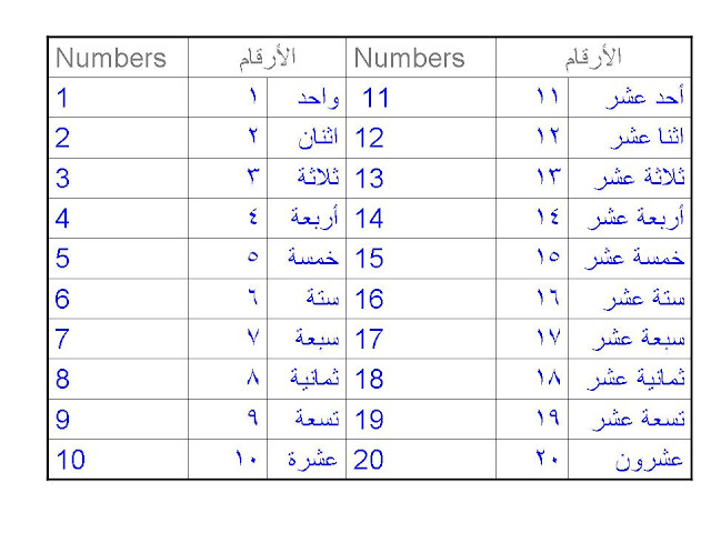 "Search Results for ""Arabic Numerals 1 100"" – Calendar 2015"