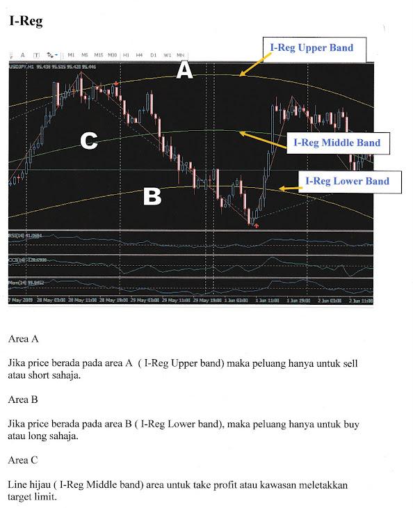 Hp yang cocok untuk trading forex