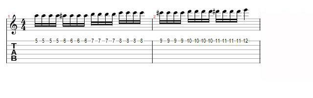 Ejercicios de guitarra