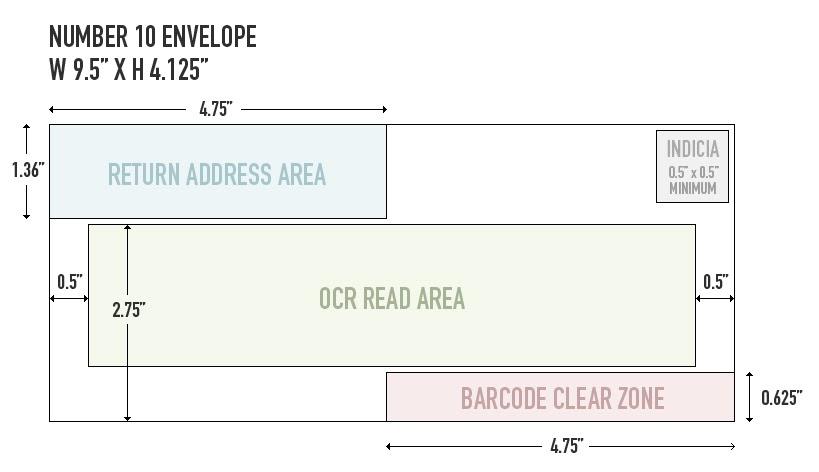Chip O'Toole's Blog: Number 10 Envelope USPS Guidelines