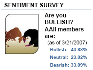 sentiment survey March 21, 2007