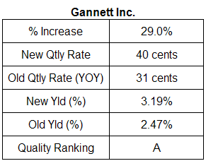 Gannett dividend analysis. July 24, 2007