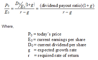 price earnings ratio format of dividend discount model