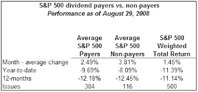 dividend payers versus non payers performance as of August 29, 2008