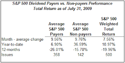 dividend payers versus non payers in S&P 500 Index July 31, 2009