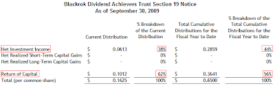 Blackrock Dividend Achhievers Fund BDV Section 19 notice