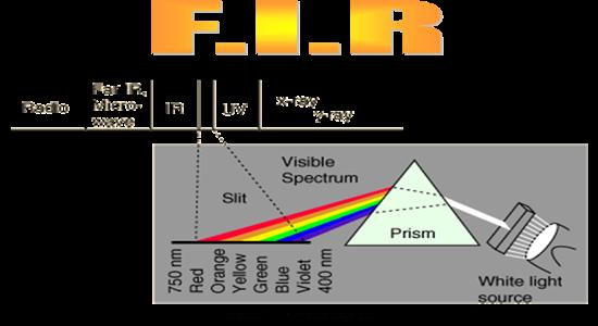 F.I.R-25