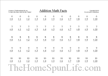 math worksheet : the homespun life free math worksheet for k 1st grade : Gr 9 Math Worksheets
