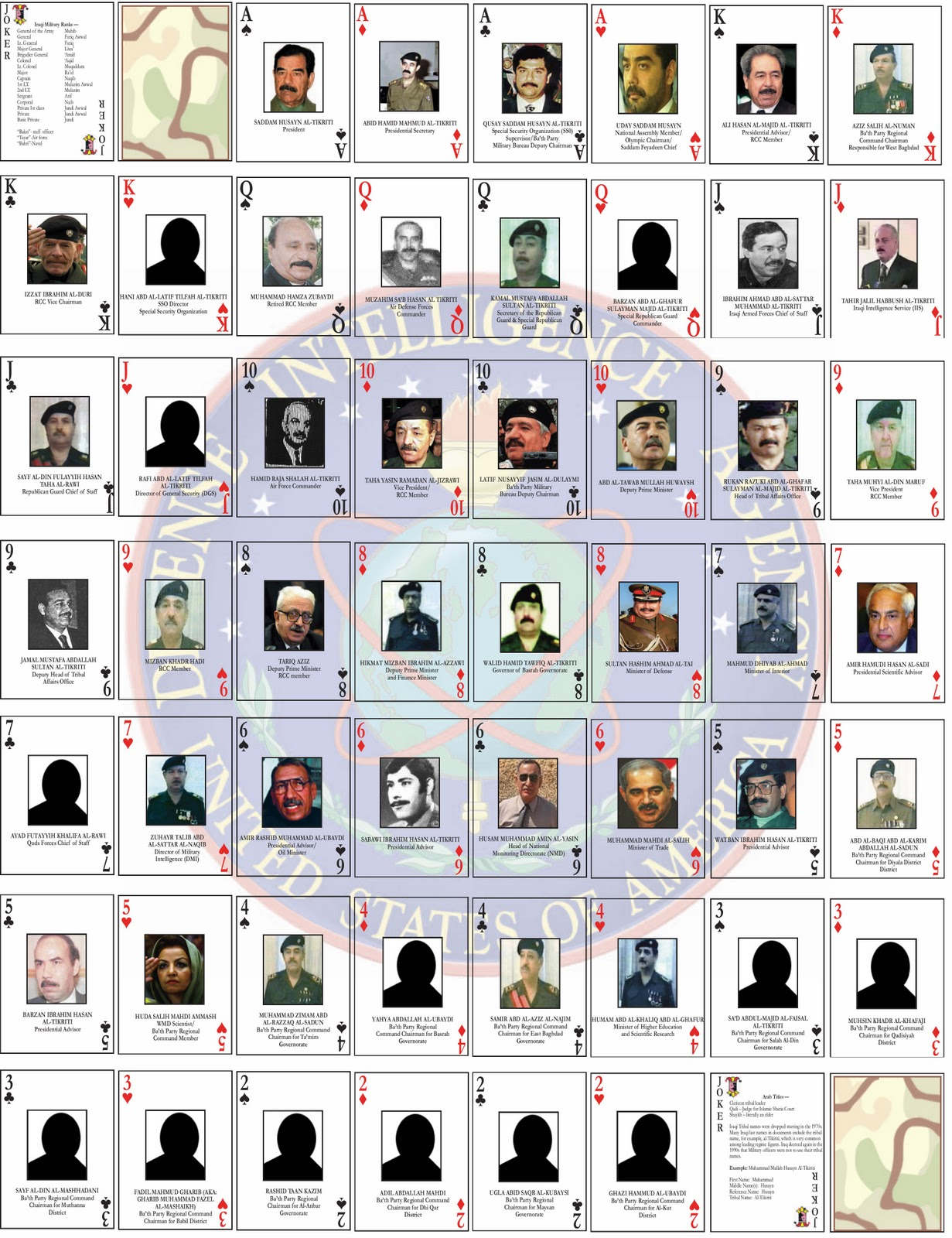 US_Government_most-wanted_Iraqi_playing_cards.jpg