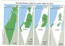 Shrinking Peace