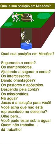 Qual a sua posição em Missões?