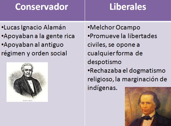 Liberales Y Conservadores - newhairstylesformen2014.com