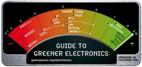 lista-verde-greenpeace