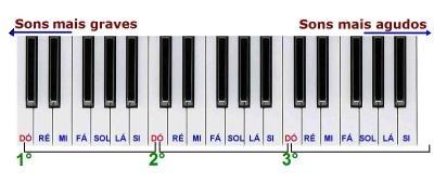 Ensinamos música