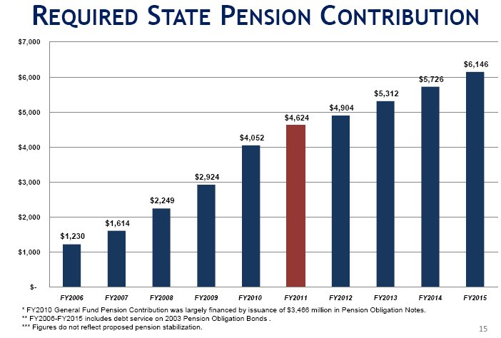 website is il public pension news at this il public pension news be