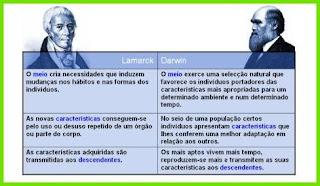 lamarck darwin: