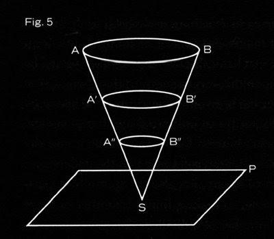 inverse-cone-001a.jpg (400×349)