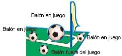 Mas que nunca el bal n en juego o fuera del juego for Balon fuera de juego