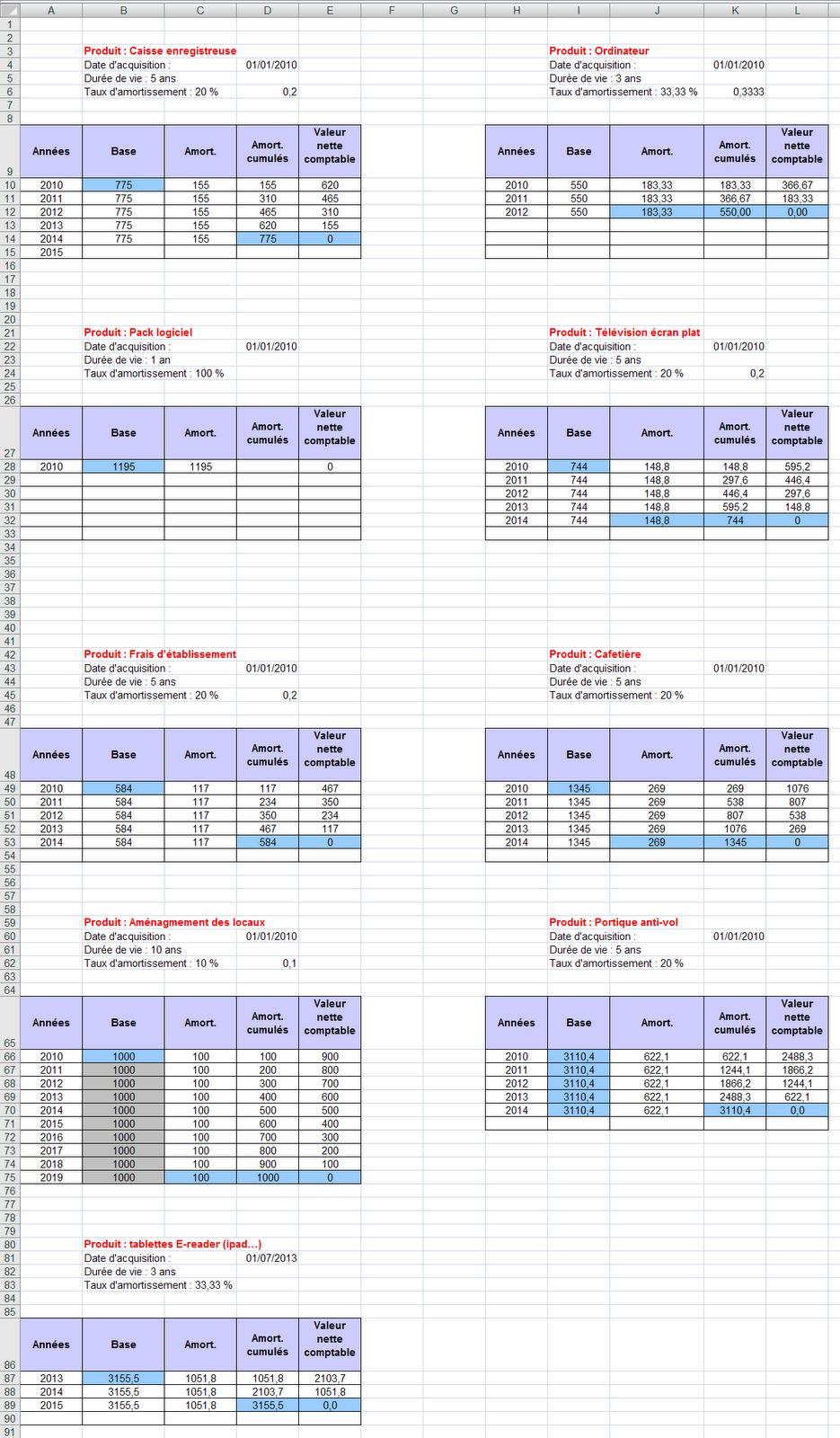Bulles and bill tableau d 39 amortissements - Calcul tableau d amortissement emprunt excel ...