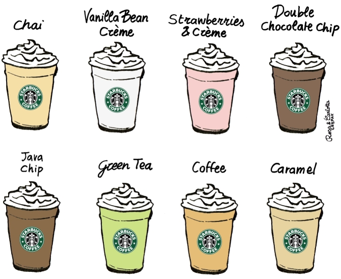Illustrated Moodboard: Starbucks Frappuccino