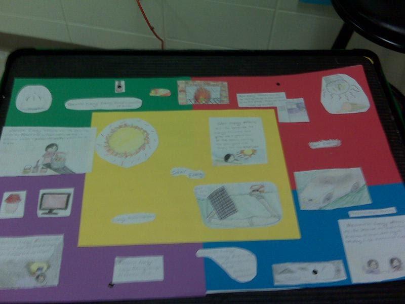 mrs  ballard u0026 39 s blog  energy collage project