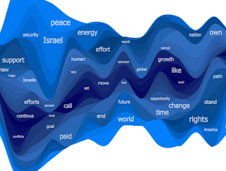 StreamGraph of Obama's speech