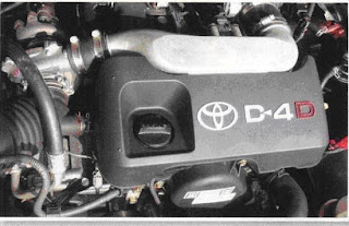 Dina - Tunas Toyota (Kijang Innova - Diesel Common-rail)