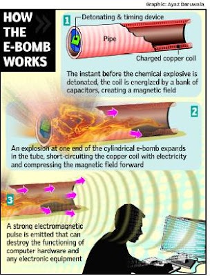 Electromagnetic Pulse Generator Schematic http://classinex.com.br/scripts/electromagnetic-pulse-weapon