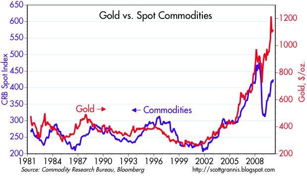 [gold+vs+crb]