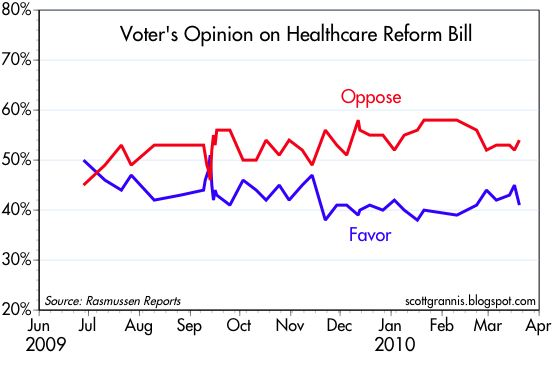 [Healthcare+opinion]