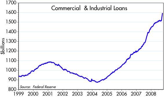 [C&I+Loans+99-]
