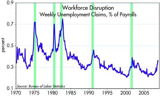 [Workforce+Disruption]