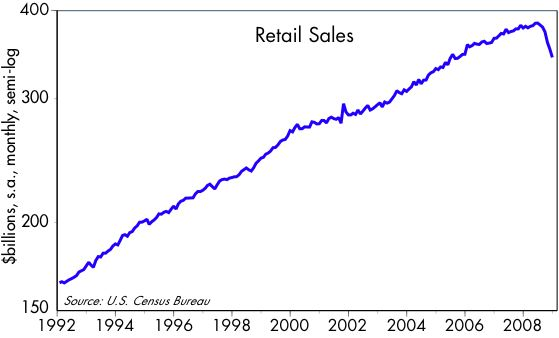 [Retail+sales]