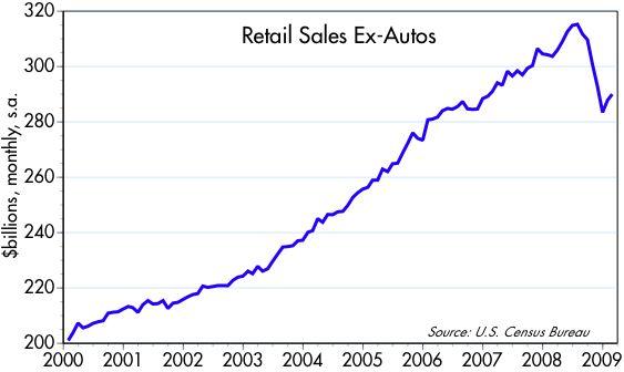 [Nominal+sales+exautos]