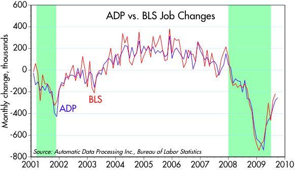 [ADP+vs+BLS]