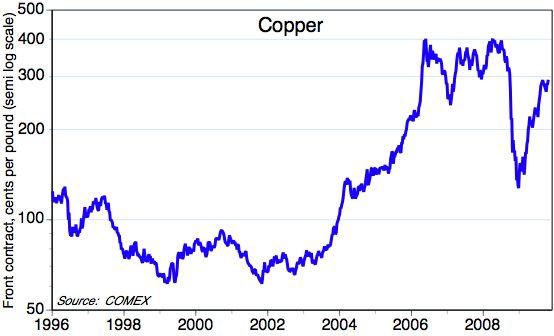 [Copper]