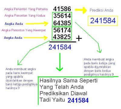 Langkah ke-sembilan (terakhir) - Magic of Number