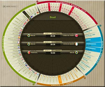 Calendário Copa do Mundo 2010