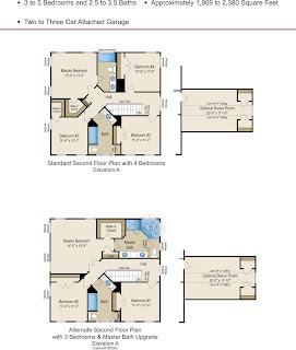 Heartland homes for Heartland homes pittsburgh floor plans