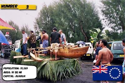 Cook island 10 negara yang tidak diakui dunia