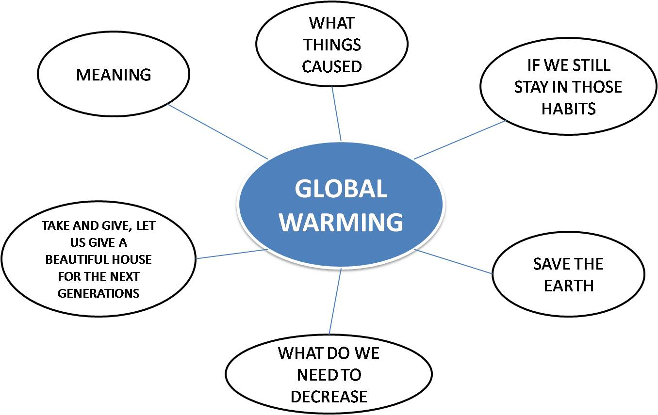 a definition and results of global warming Global warming definition: a gradual increase in world temperatures caused   reversing the effects of global warming may be the greatest challenge of our  time.