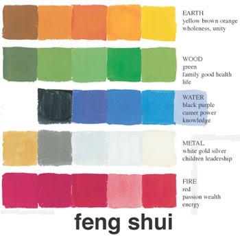 El color de una cultura milenaria los colores y el feng shui for Colores para la cocina feng shui