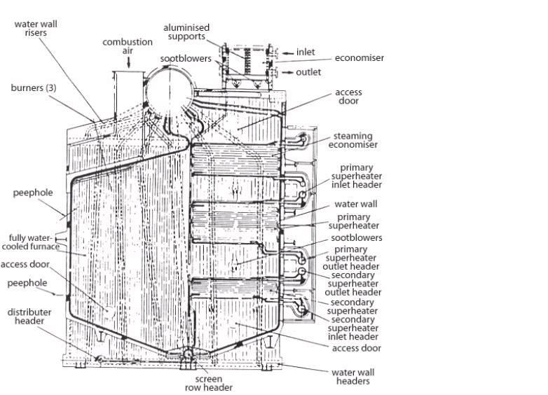 boiler construction  watertube boilers
