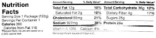 paleokit nutrition facts