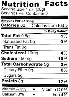 Bridgford beef jerky nutrition facts