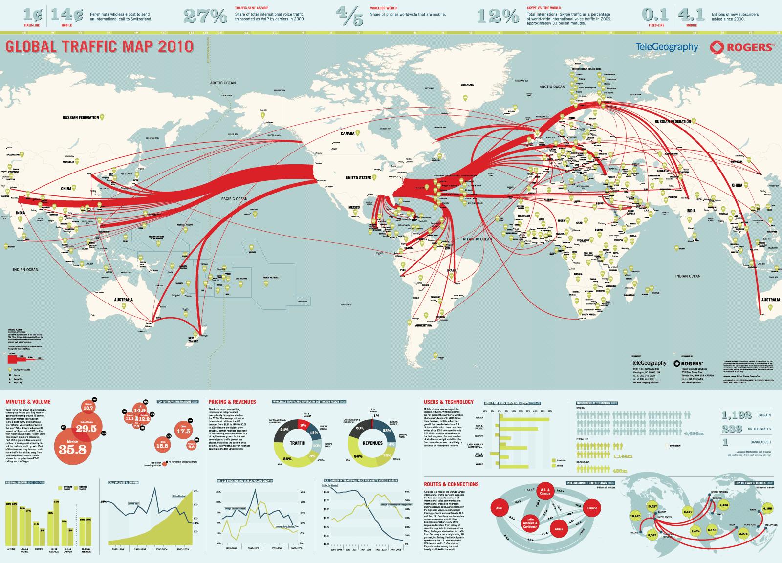 InterNet Global Traffic Map Online Marketing Trends