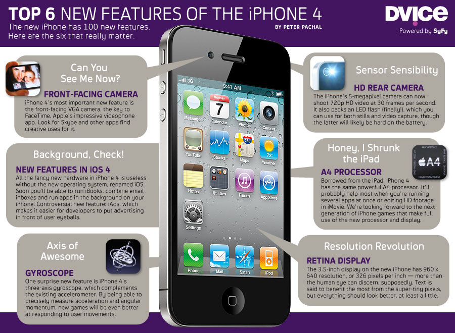 new iphone 4 features top 6 new features of the iphone 4 courtesy of dvice