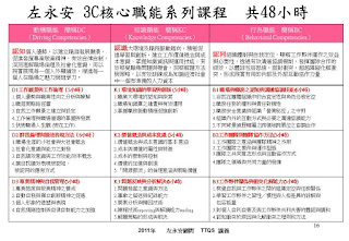2011<wbr>左永安顧問<wbr>TTQS<wbr>共通核心職能<wbr>卓越經營模式<wbr>100年度協助事業單位人力資源提升計畫